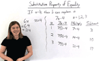 What is the Substitution Property of Equality?